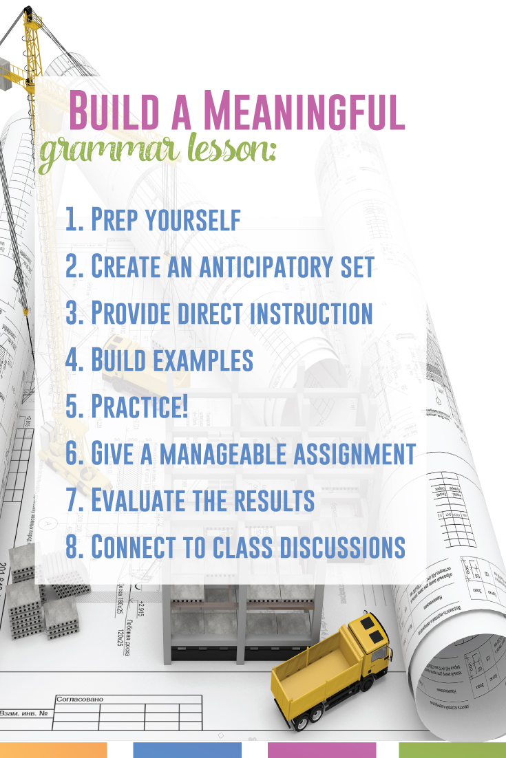 You can build a grammar lesson plan that engage students and meets standards. Hopefully, this outline provides the basics for your grammar activities.