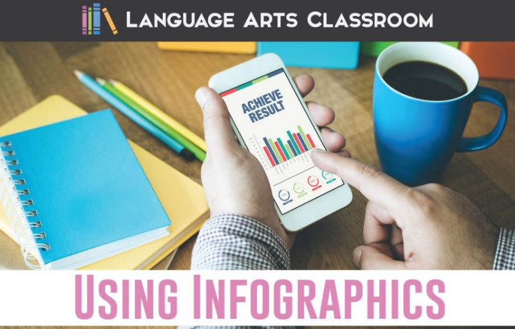 Language Arts Classroom |