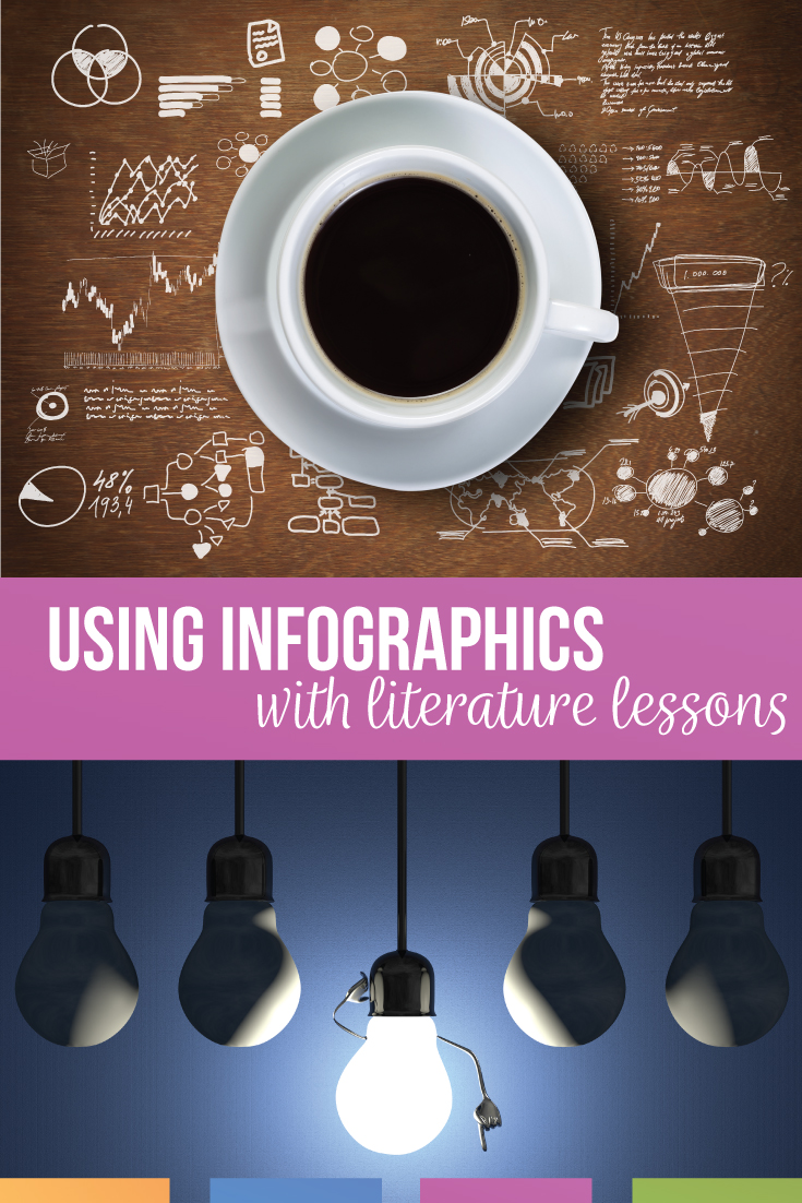 Spice up Literature with Infographics for literature lessons. Infographic lesson plan can make material organized.