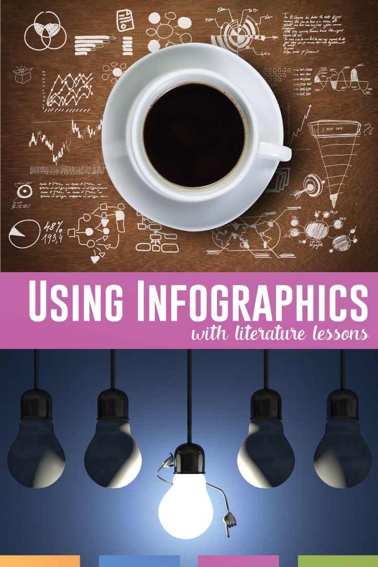 Using infographics with literature lessons has sparked creativity and organization of ideas with older students. Read how to add infographics to your secondary ELA classroom. #HighSchoolELA